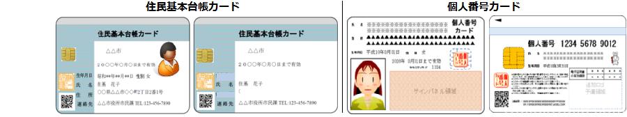 card_hikaku